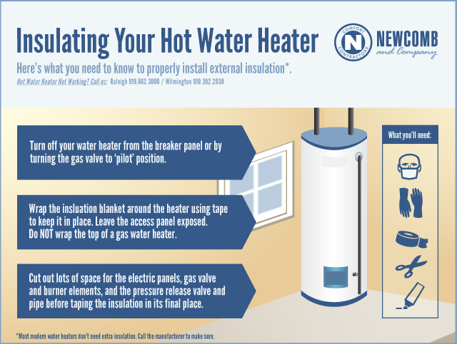 newcomb-insulate-hot-water-heater